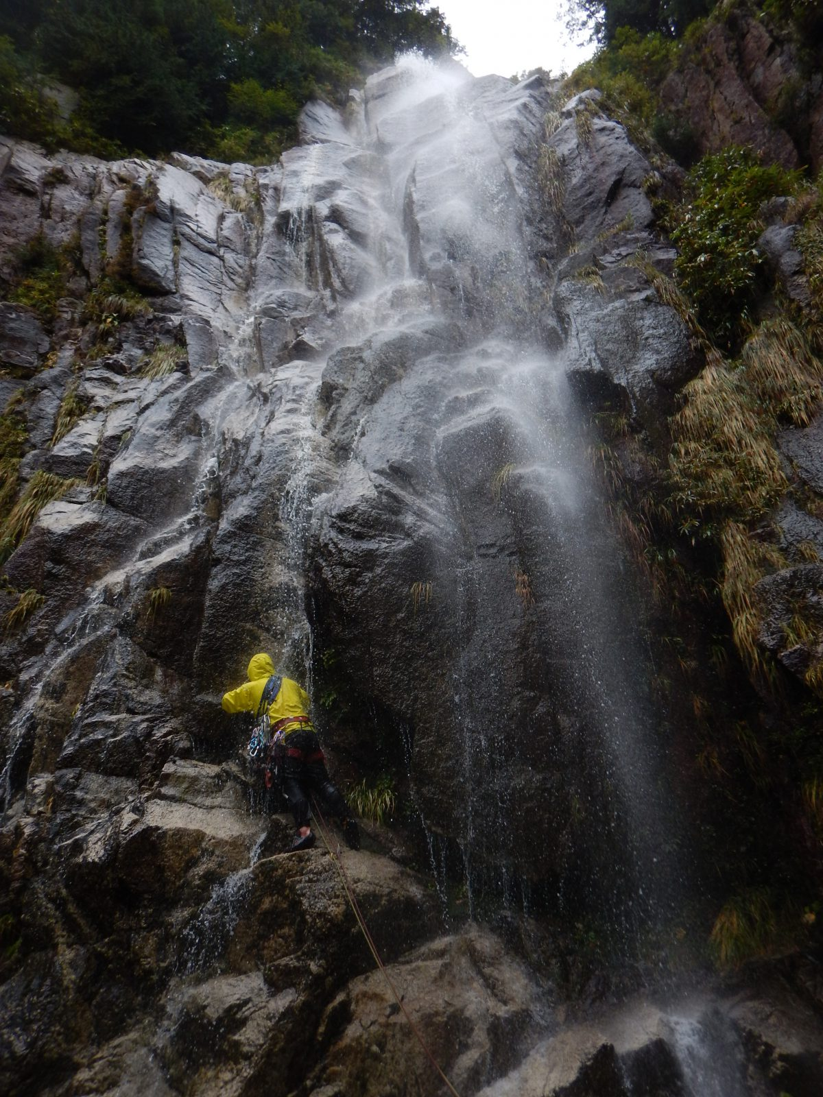西多古知滝